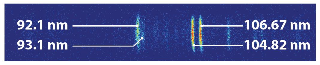 Figure 6. Image du spectre de l'Argon dans l'ultraviolet, obtenu lors des étalonnages de PHEBUS au sol. Crédit : équipe PHEBUS/LATMOS.
