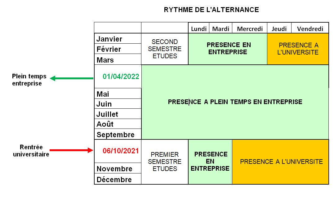 calendrier Logistique
