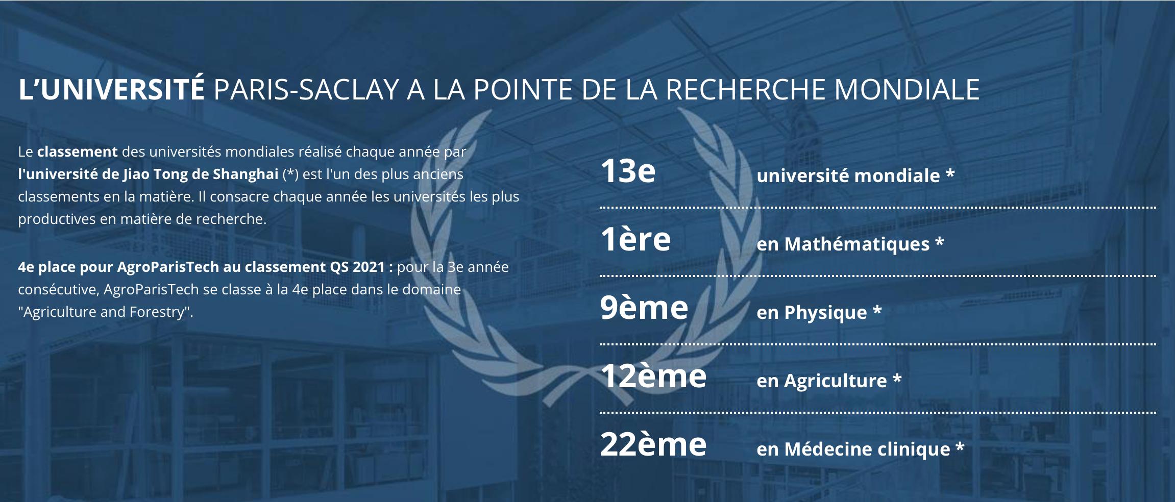 chiffres clés université paris saclay